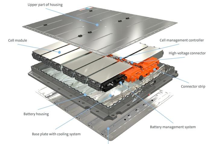 Батарейні системи